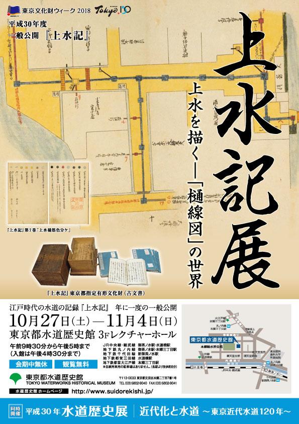 秋の特別企画展「上水記展」「水道歴史展」